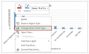 how to make a pareto chart in excel static u0026 interactive