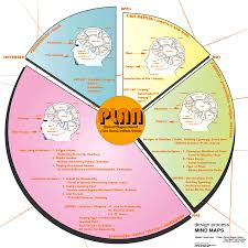 reiseuni report vol v design research u2022 education experiment 2