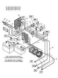 basic ezgo electric golf cart wiring and manuals u2013 readingrat net