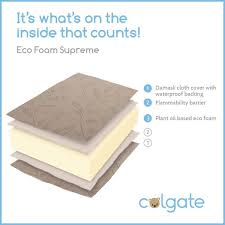 Colgate Foam Crib Mattress Eco Foam Supreme Crib Mattress Colgate Mattress