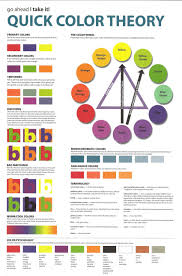 the principles of design color harmony daily post a common wheel