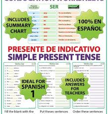 ser u2013 spanish verb conjugation worksheets u2013 present tense