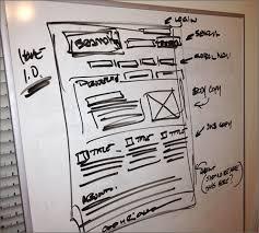 developing a design workflow in adobe fireworks u2014 smashing magazine
