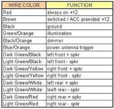 hyundai getz 2005 stereo wiring diagram efcaviation com
