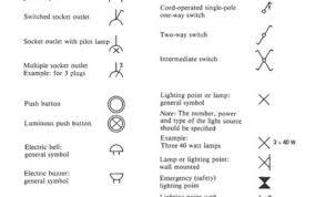 electrical drawing u2013 readingrat net