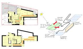 handicap accessible house plans ramps slopes gradients inclines and levels chambers mcmillan