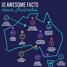 10 awesome facts about australia true local