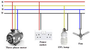 energy measurement in 3 phase ac split into 3 lines electrical