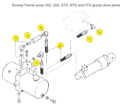 snow way plow wiring schematic wiring diagram and schematic design