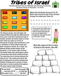 12 tribes stones twelve tribes of israel bible worksheet free