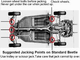 jacking points http images thesamba com vw gallery pix 305076