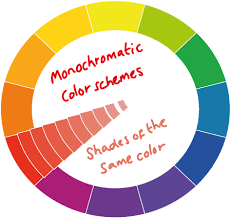 color wheel schemes color theory three tips with pictures the coloring book club
