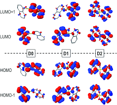 the photophysics of naphthalene dimers controlled by sulfur bridge