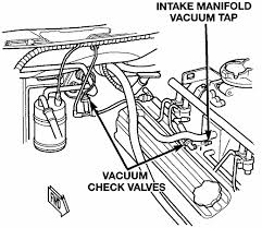 dodge ram air conditioning problems i 98 ram 1500 w 5 9 l my a c or vent will change to defrost