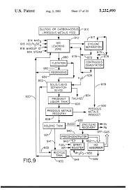 patent us5232490 oxidation reduction process for recovery of