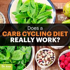 carb cycling diet plan benefits u0026 tips to maintain weight dr axe