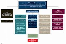 bureau des permis de conduire de la pr馭ecture de bureau des permis de conduire de la préfecture de beau