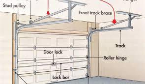 positiveenergy main double door design tags design door main door garage door torsion spring replacement noticeable garage door torsion spring repair kit dazzle garage