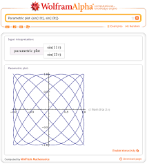 What Is The Square Root Of 1000 The Top 100 Sines Of Wolfram Alpha U2014wolfram Alpha Blog