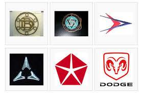 dodge ram logo history dodge logo design history and evolution