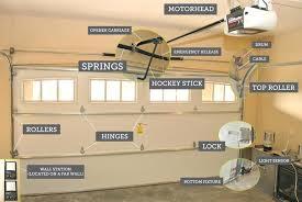 Overhead Door Legacy Troubleshooting Legacy 696 Garage Door Opener Parts Wageuzi