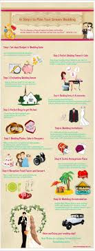 step by step wedding planning top 10 wedding planning tips a2zweddingcards visual ly