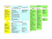 100 logic model template logic model search results aea365 ate