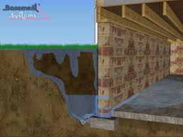 basement wall and basement floor types what type of basement do