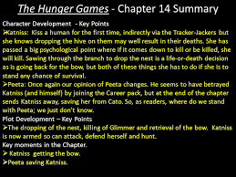 the hunger chapter summaries ppt