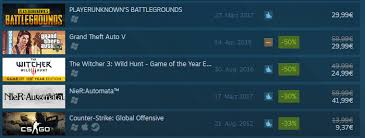 pubg steam charts the steam summer sale s hottest game wasn t even on sale cnet