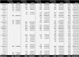 stock report template excel stock ageing analysis reports using excel how to