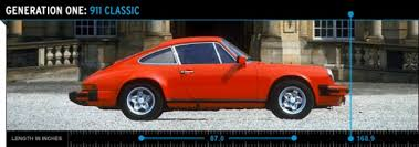 porsche 911 specs by year porsche 911 generations the legend grows car and driver