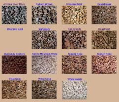 Rocks For Landscaping by Decorative Rocks For Garden Gardening Ideas