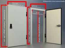 porte de chambre froide portes de chambres froides portes d entrepots frigorifiques portes