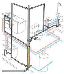 kitchen island sink plumbing vent u2022 kitchen sink