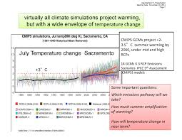 Colorado Wildfires Explained In One Chart Climate Central Dr Dan Cayan Climate Change And California U0027s Water What