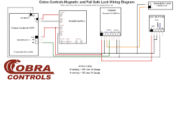 cobra controls acp 1n 1 door computerized access control system
