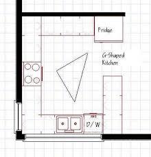 Galley Kitchen Layout Designs - interesting galley kitchen design plans gallery best idea home