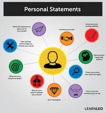how to write a personal statement for a resume applying to law school law school personal statements applying to law school law school personal statements