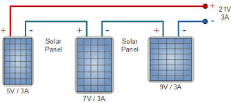 connecting solar panels together for increased power