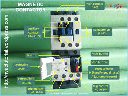 how does a contactor work what is wiring incredible diagram of
