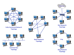 logical layout of network difference between a physical topology and a logical topology essay help