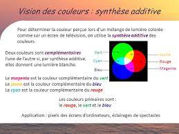 si e t ision vision des couleurs et spectrophotométrie ppt télécharger