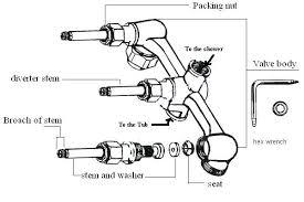 american standard kitchen faucet parts diagram aquasource shower faucet parts sink faucet parts kohler