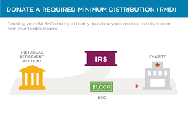 will rmd to charity 2015 5 ways to give more tax efficiently