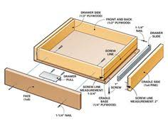 how to build a cabinet with pocket hole screws project plans