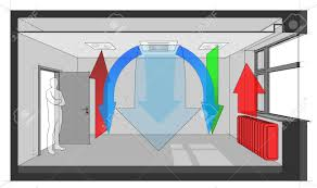 room to room ventilation diagram of a room ventilated and cooled by ceiling built in air