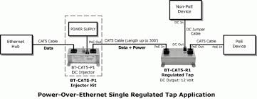 what is power over ethernet poe l com with poe cat5 wiring