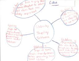 Interesting Argumentative Persuasive Essay Topics All About Essay Example
