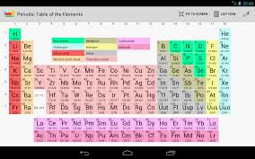 modern table of elements periodic table of elements android apps on google play